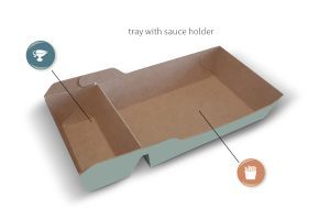 tray with souce holder