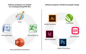 Software programs suitable for graphic design